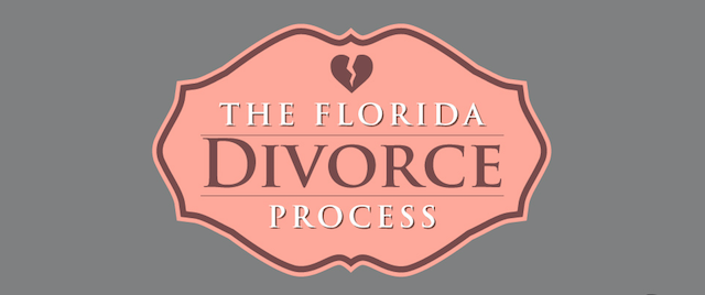 Infographic: The Florida Divorce Process